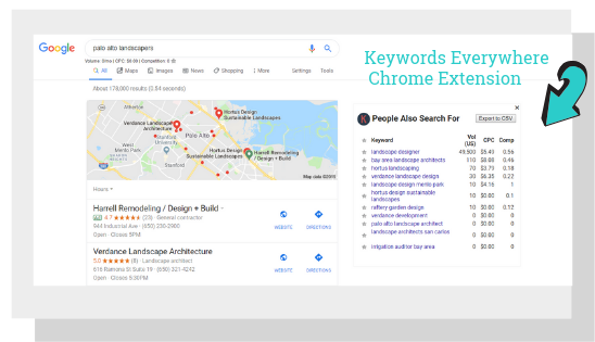 google search results with keywords everywhere chrome extension